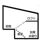 kawagoeap-z